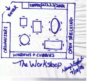 The Workshop ~ Pretty Straightforward at First Glance...